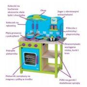kuchnia drewniana niebieska - elementy